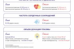 nfrz_donor_0002